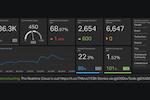 Captura de pantalla de Geckoboard: Digital Marketing dashboard example.