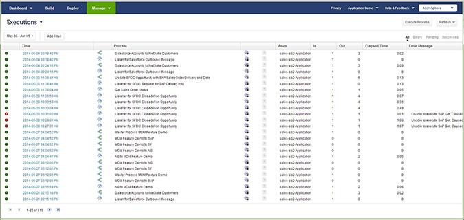 Process Reporting in Dell Boomi