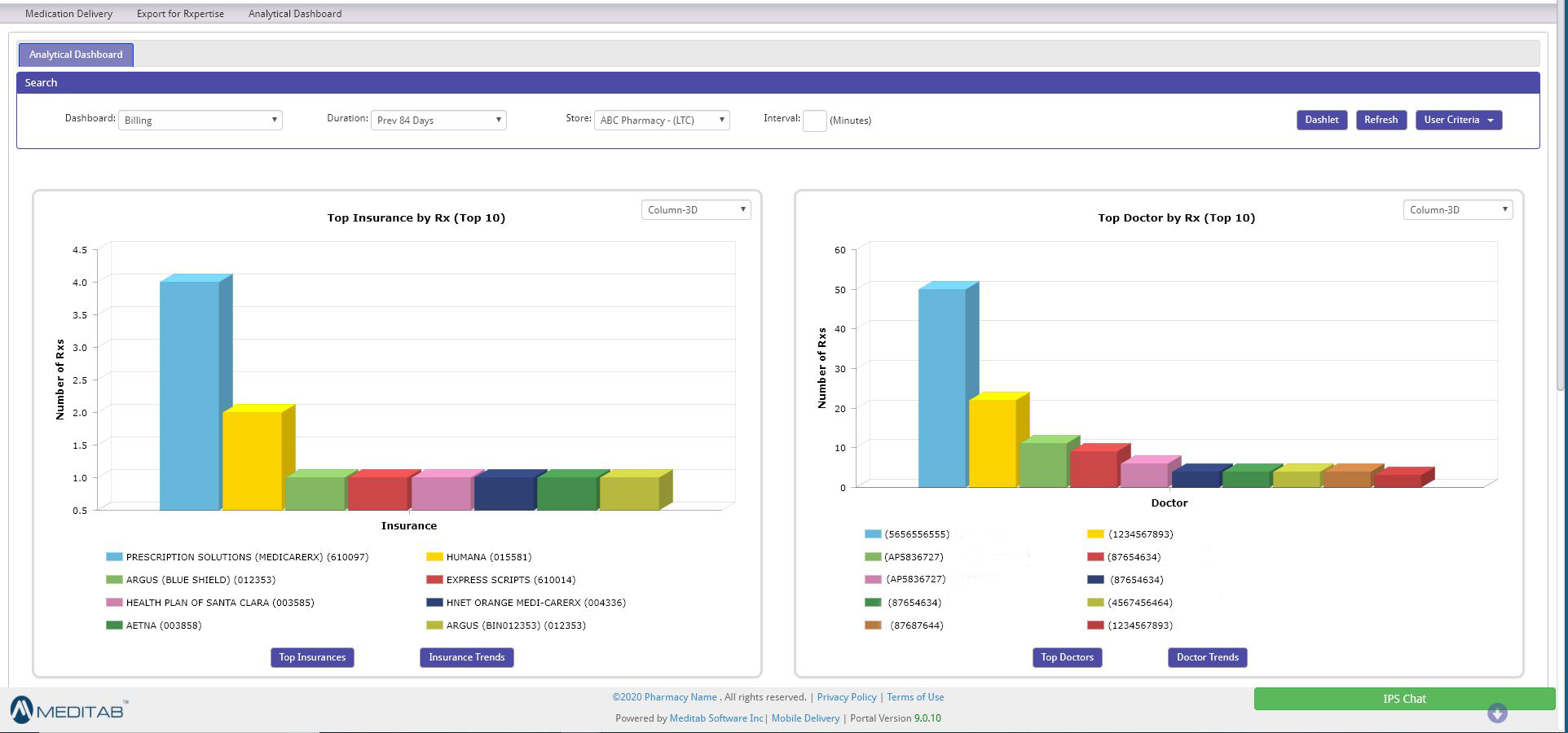 Visualize your pharmacy's financial performance and gain valuable insights into your business with the built-in Analytical Dashboard.