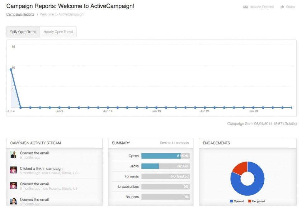 ActiveCampaign Software - Reports