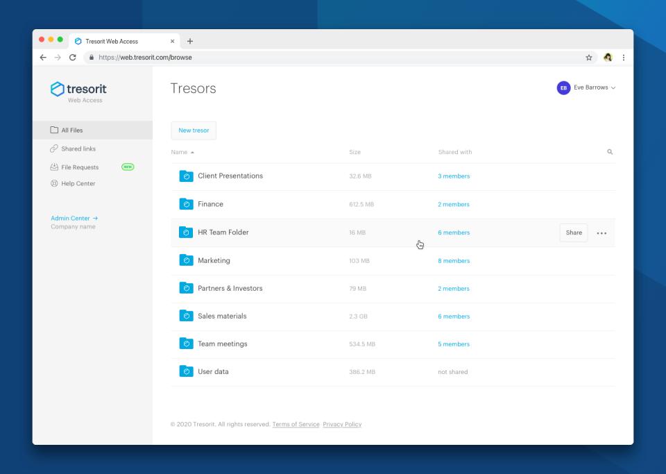 Tresorit Software - 2