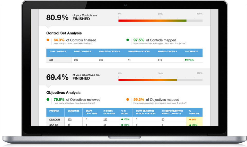 View key metrics on real-time dashboards