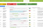 VT Docs screenshot: VisibleThread Docs clear language