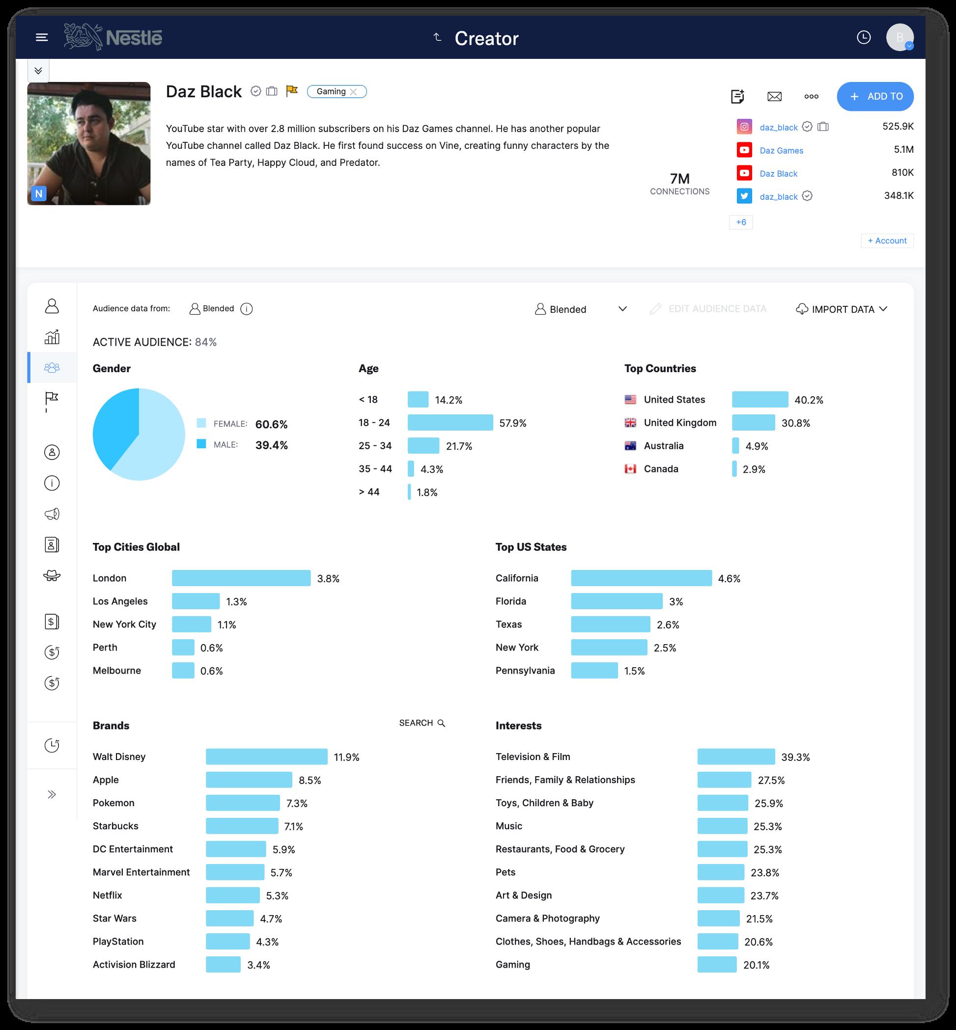 CreatorIQ Software - CIQ Creator Audience