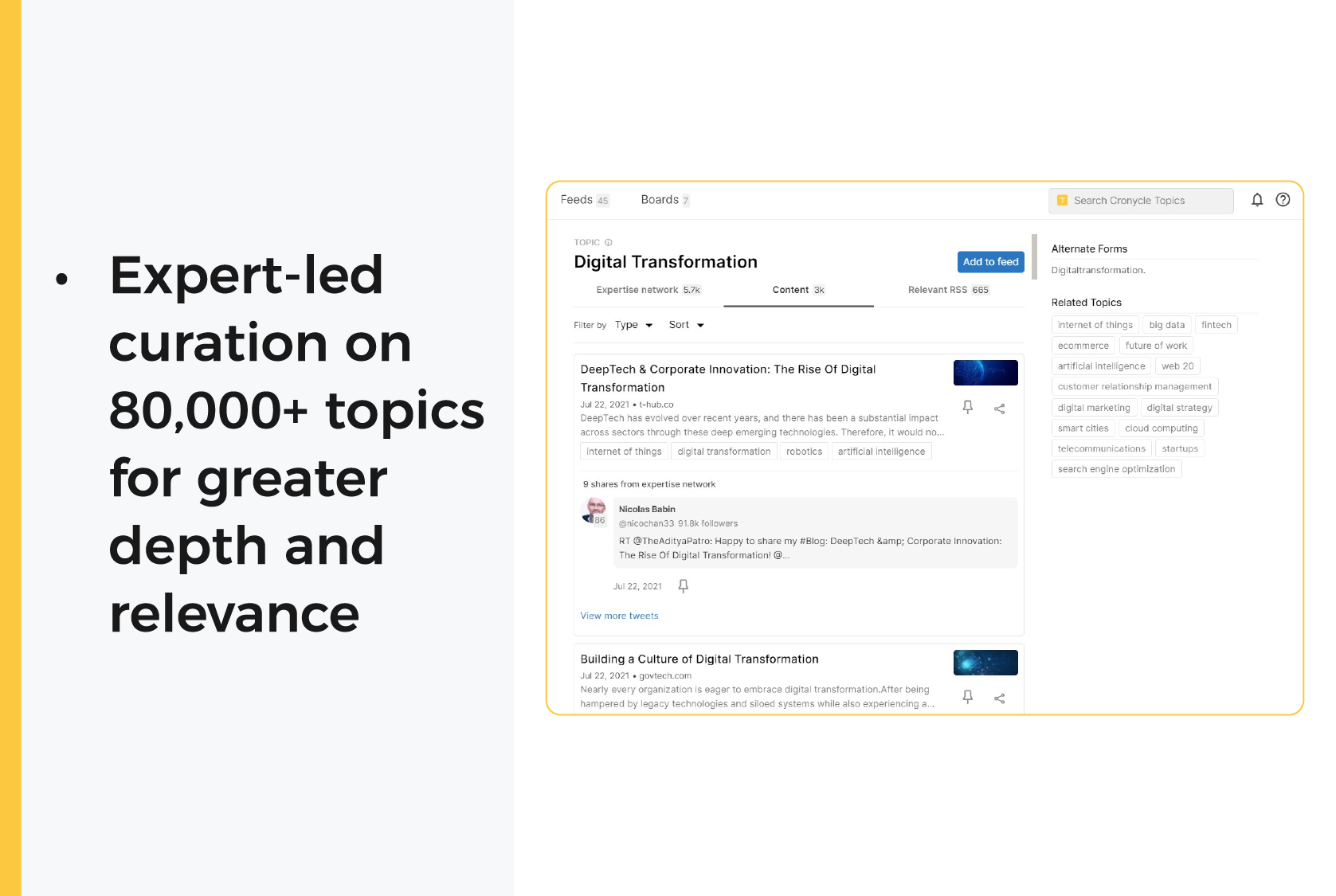 Tap into Cronycle's expert network to surface the most trusted content across 80,000+ topics.