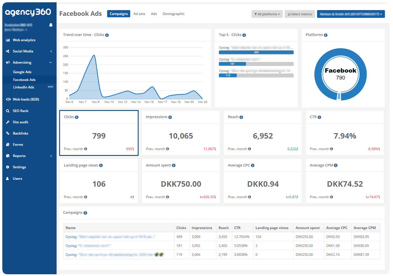 Agency360 dashboard view