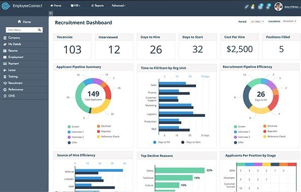 EmployeeConnect recruitment dashboard