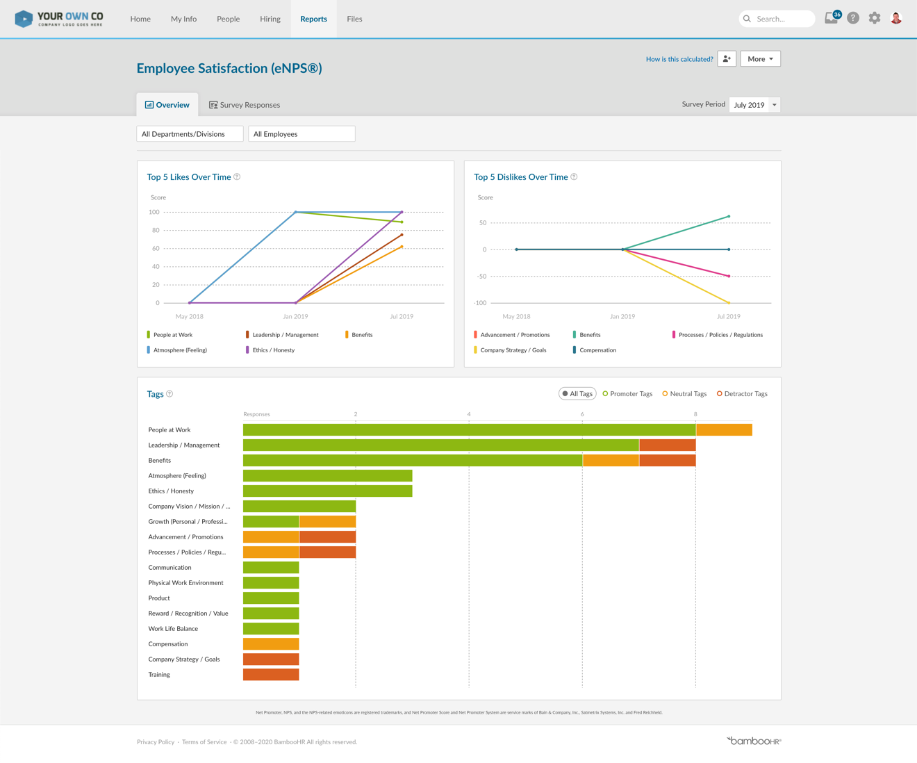 BambooHR Software - Employee Satisfaction Report with eNPS