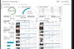 Capture d'écran pour Cxense : Newsdesk_Dashboard