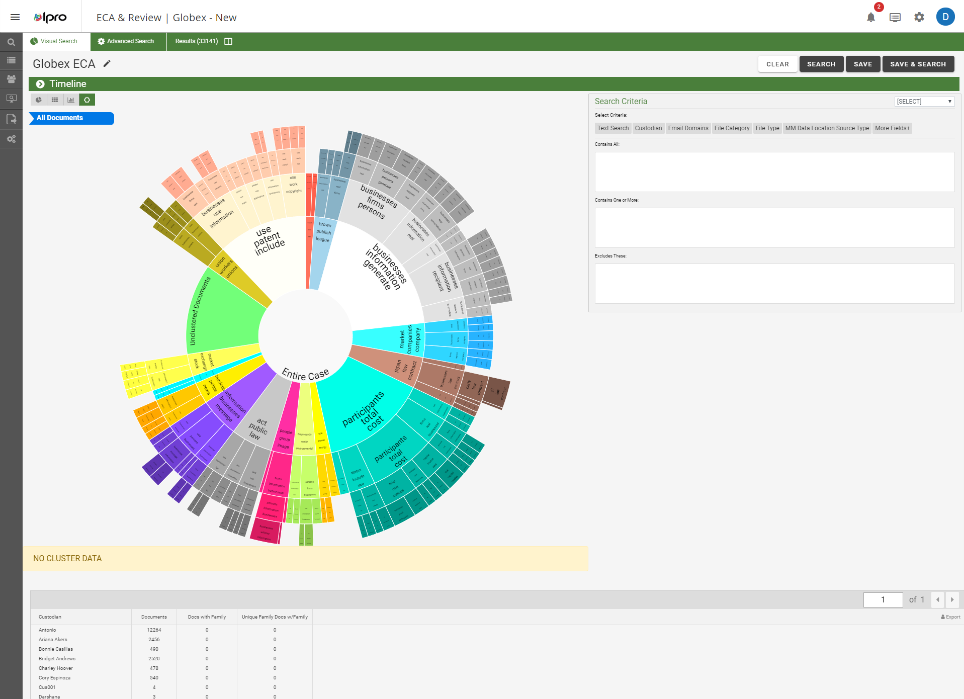 Ipro for Enterprise Software - Ipro for visual search screenshot