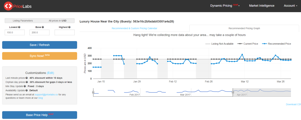 View price data in a graph with current prices and recommended pricing