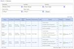 Main Street Sites screenshot: Adding, editing and deleting demo classes