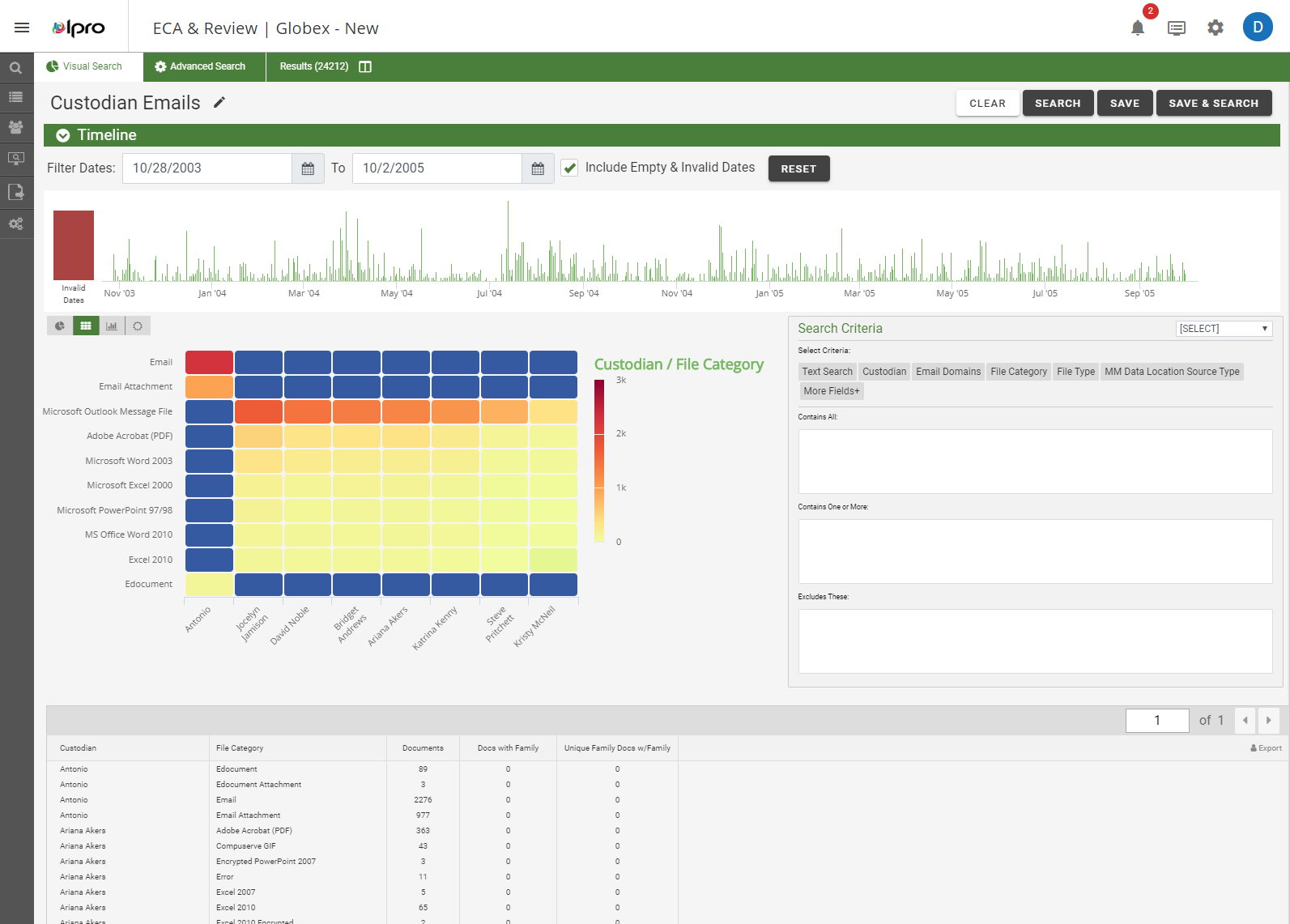 Ipro for Enterprise Software - Ipro for Enterprise custodian emails screenshot