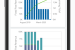 Unanet A/E Screenshot: Revenue Forecasting - Mobile