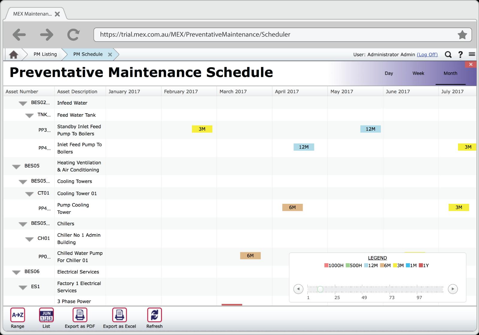 Preventative maintenance schedule