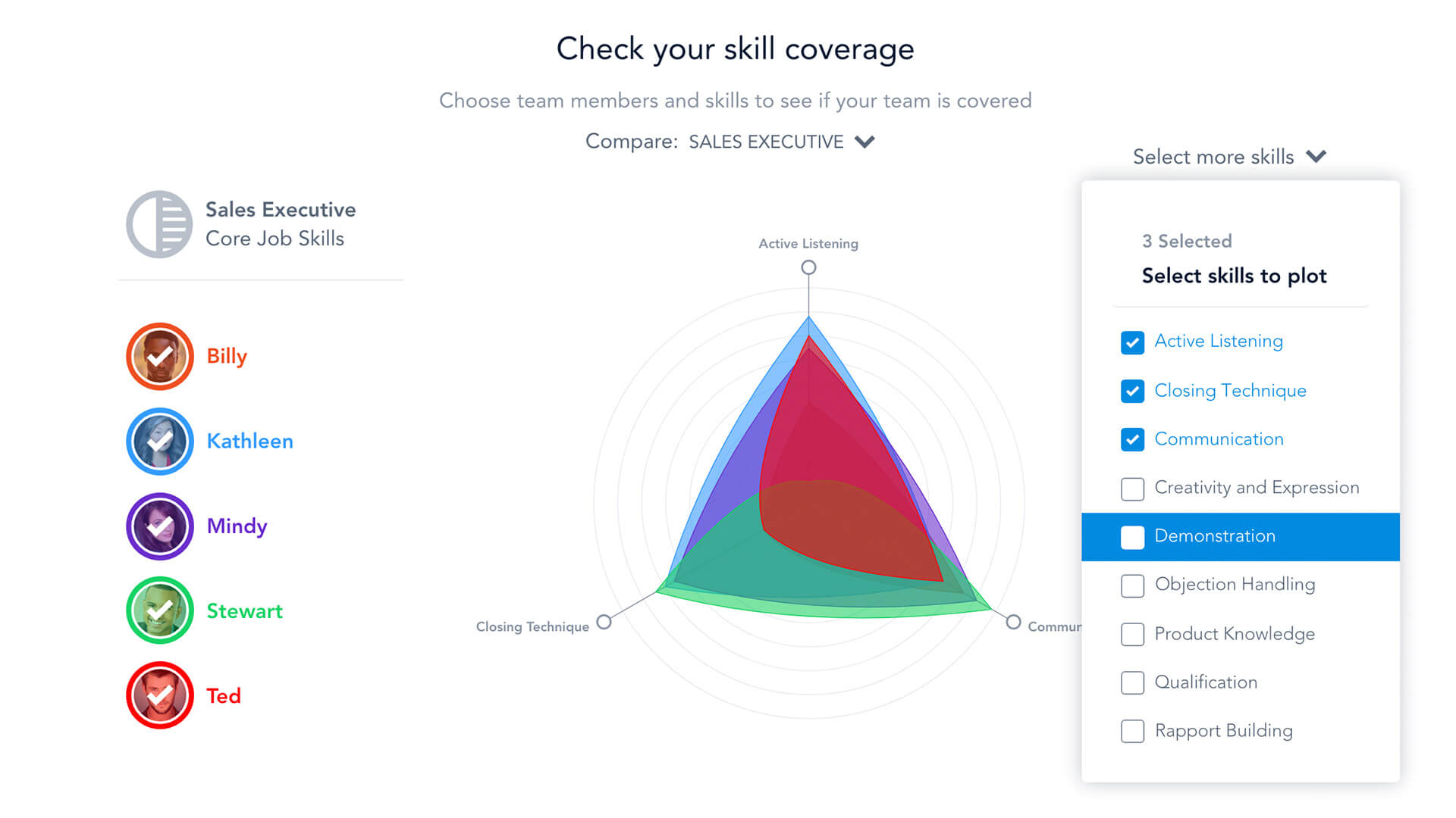 Organizational Agility: Bridge helps you identify and develop your organization's top talent, so when the market shifts, you can quickly respond (and leave your competition dazed in your dust cloud).