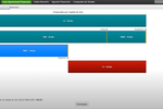 ERP Sankhya screenshot: ERP Sankhya financial operations