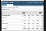Cvent Event Management screenshot: View budget summaries and individual budget items