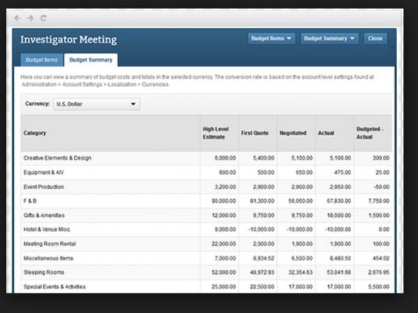 Cvent Event Management screenshot: View budget summaries and individual budget items