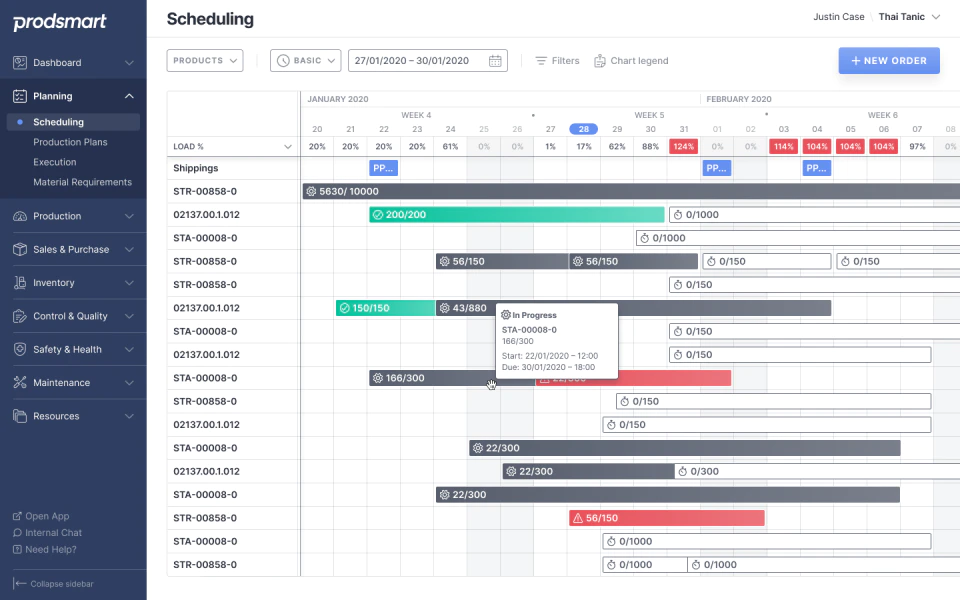 Prodsmart Software - Automated Scheduling