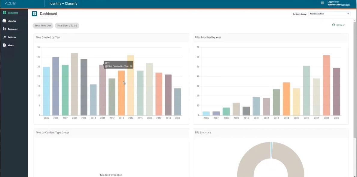 Adlib screenshot: Adlib dashboard