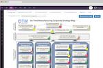 Captura de pantalla de ESM+Strategy: Create and visualize organizational goals with best-practice Kaplan-Norton strategy maps.