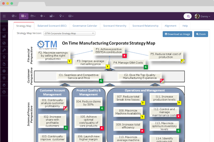Create and visualize organizational goals with best-practice Kaplan-Norton strategy maps.