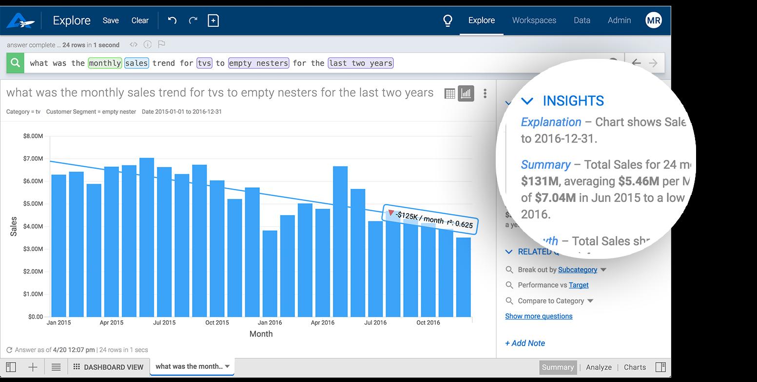 AnswerRocket Software - Insights