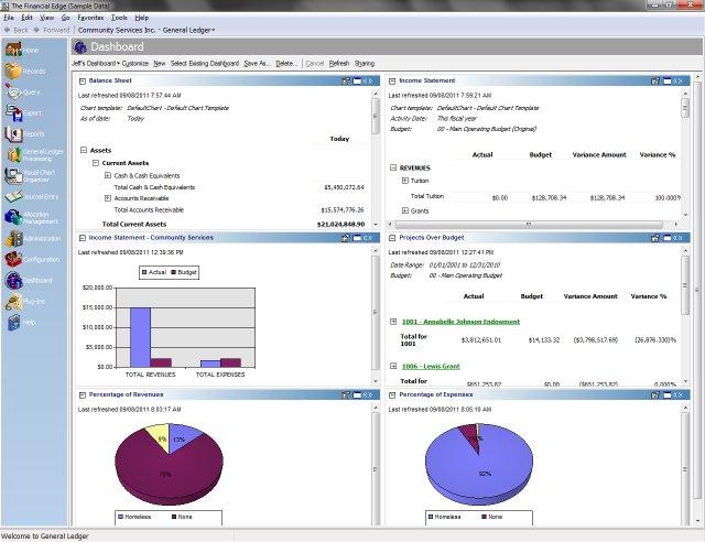 Blackbaud Raiser's Edge NXT Software - Dashboards