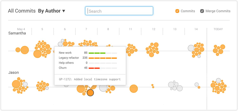GitPrime commits search