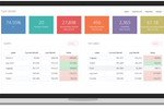 PrediCX screenshot: Dashboard for analytics and business intelligence