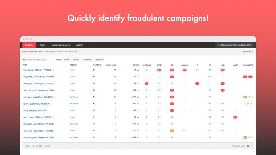 Spider AF screenshot: Spider AF fraudulent campaign detection