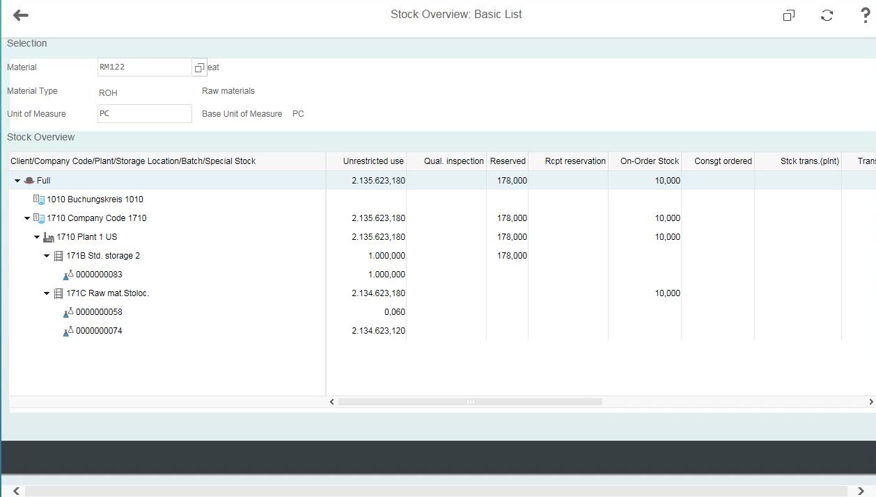 SAP S/4HANA Software - Stock overview