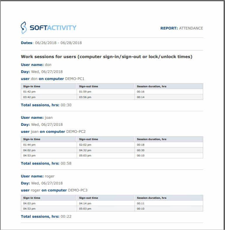 SoftActivity Monitor attendance report screenshot