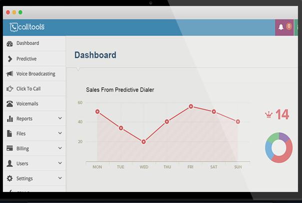 Performance dashboard