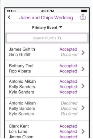 RSVPify guest list management