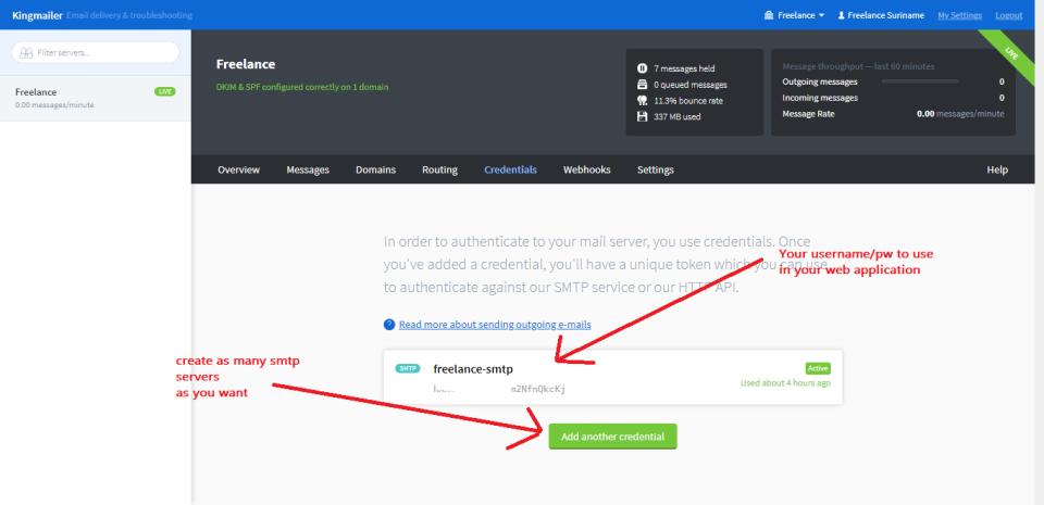 Kingmailer SMTP username/pw