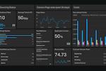 Captura de pantalla de Geckoboard: Recruitment dashboard example.