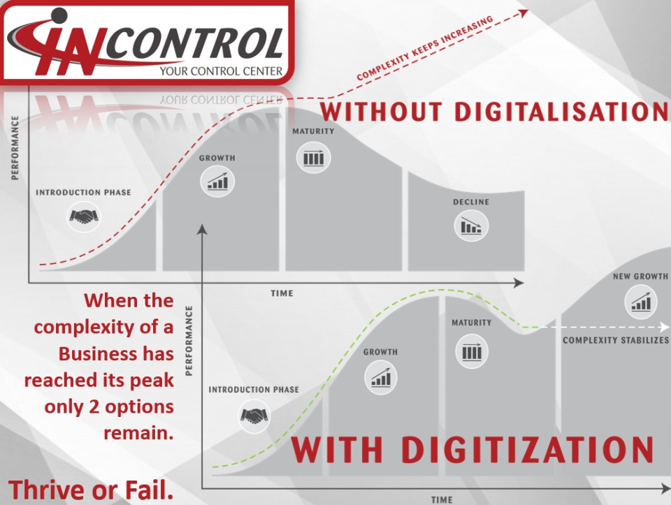 INControl Logiciel - 1