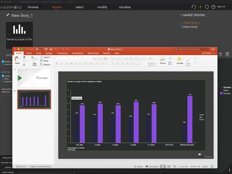 Harmoni Software - Harmoni export to Microsoft PowerPoint