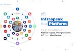 Capture d'écran pour Infraspeak : Infraspeak Platform
