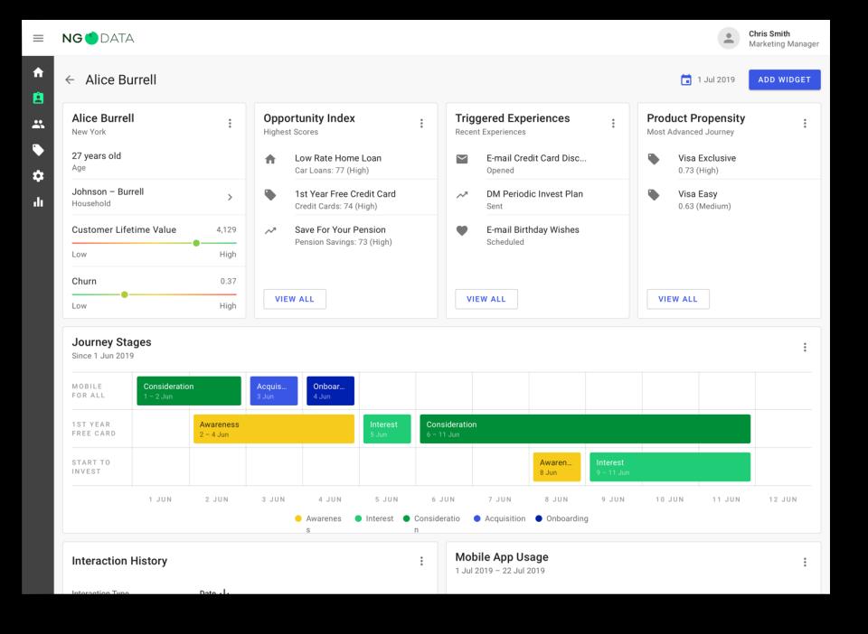Customer Data Platform Software - 4