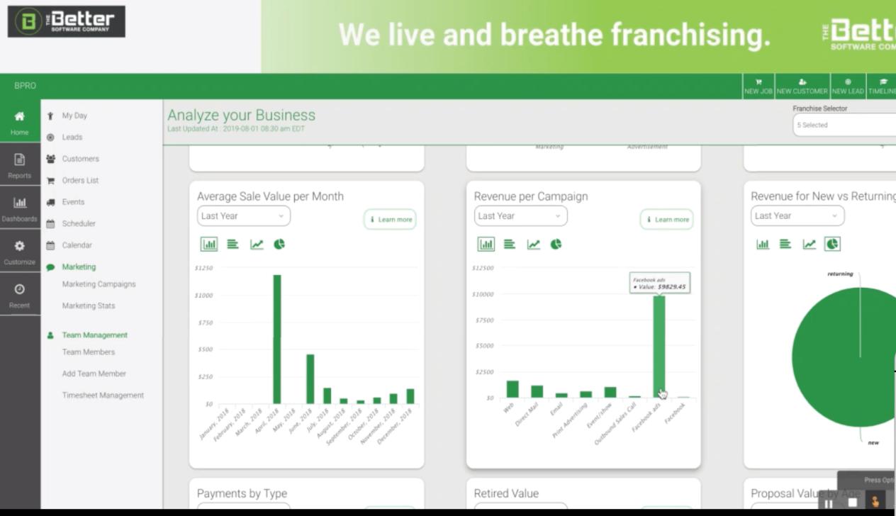 BPro dashboard screenshot