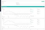 Captura de pantalla de Qvistorp Growth: Qvistorp Growth project assumptions