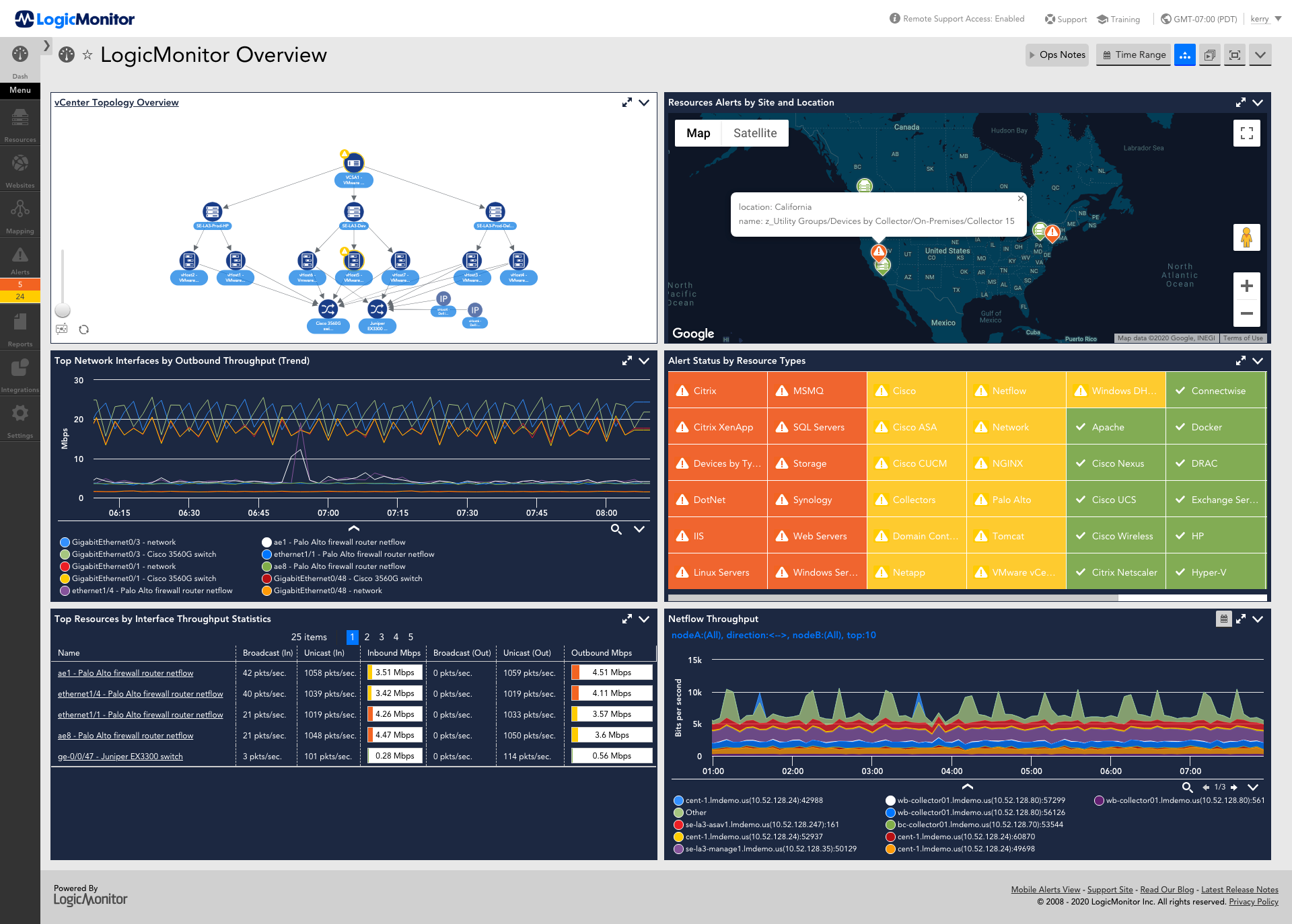 LogicMonitor Overview Dashboard