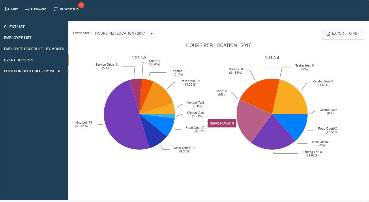 Visual Planning Software - 5