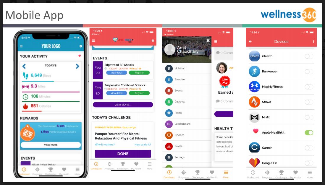 Wellness360 app screens