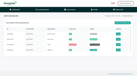 Foresight user interface