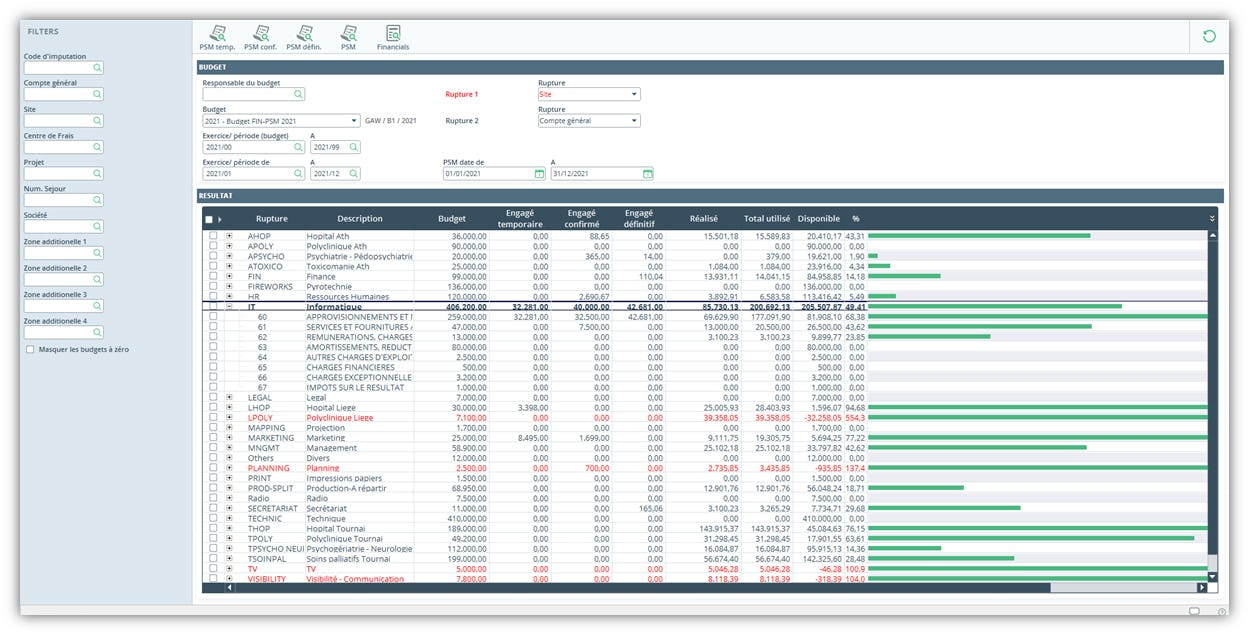 Adfinity Software - Budget reporting
