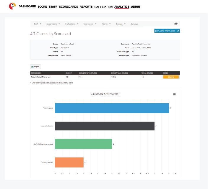 Scorebuddy Software - 5